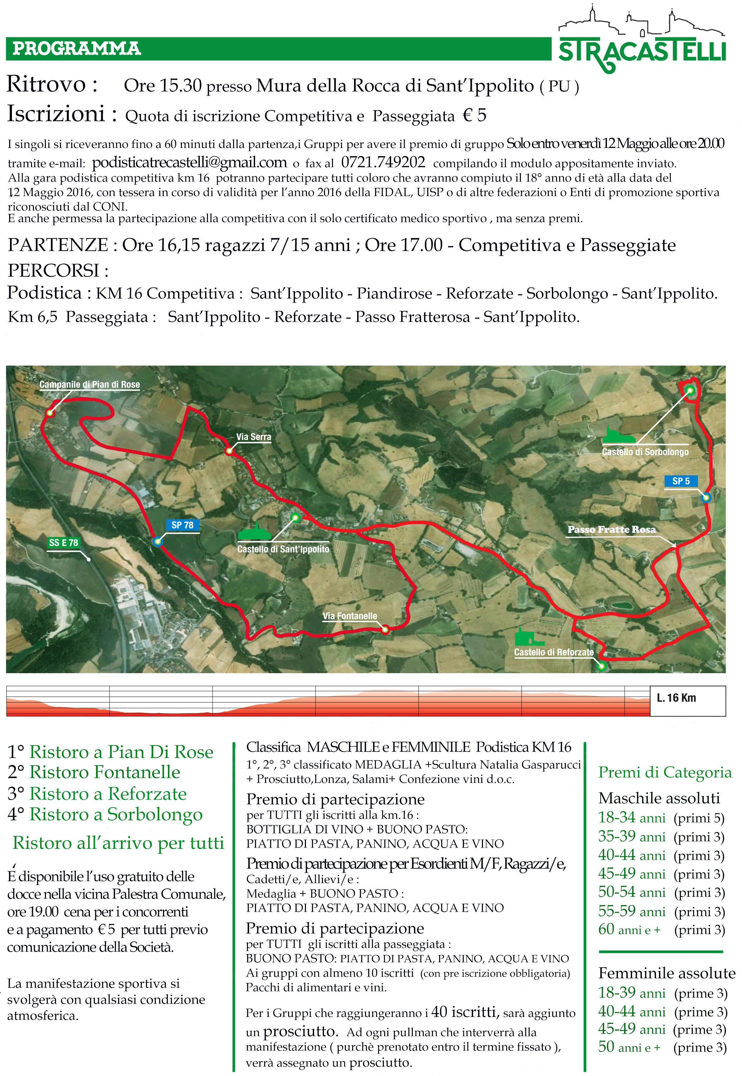 Stracastelli 2017 programma